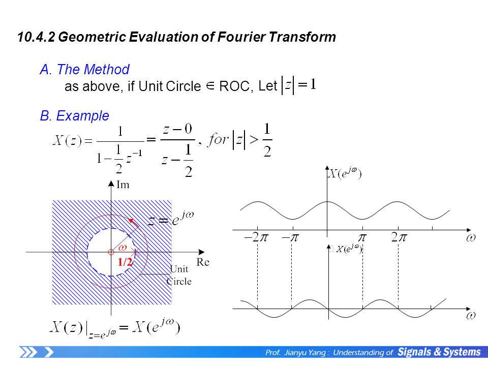 10.4.2 Geometric Evaluation of Fourier Transform A. The Method B. Example if Unit Circle ROC,as above, Let