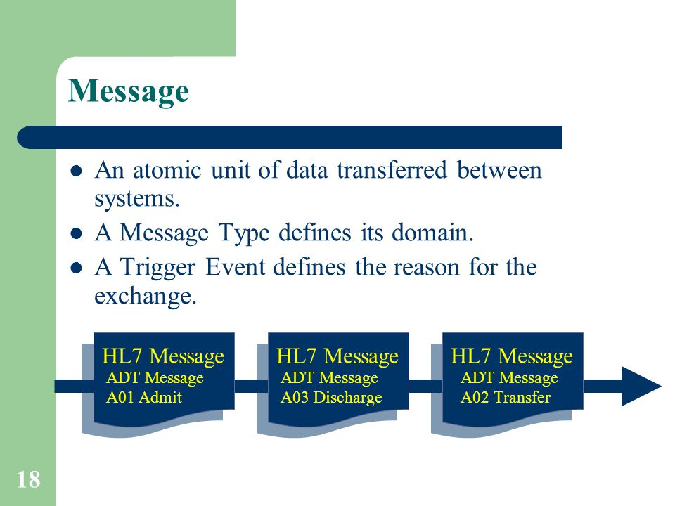 18 Message An atomic unit of data transferred between systems.