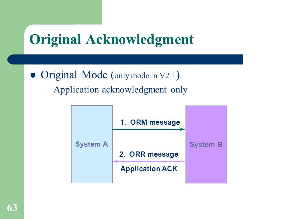 63 Original Acknowledgment Original Mode ( only mode in V2.1 ) – Application acknowledgment only System A 1.
