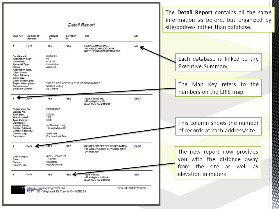 The Detail Report contains all the same information as before, but organized by site/address rather than database.