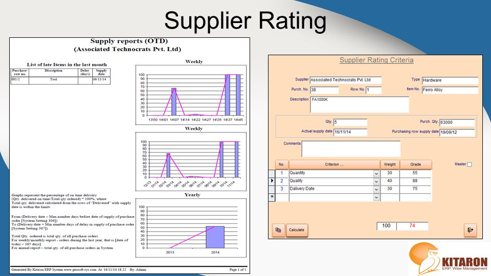 Supplier Rating