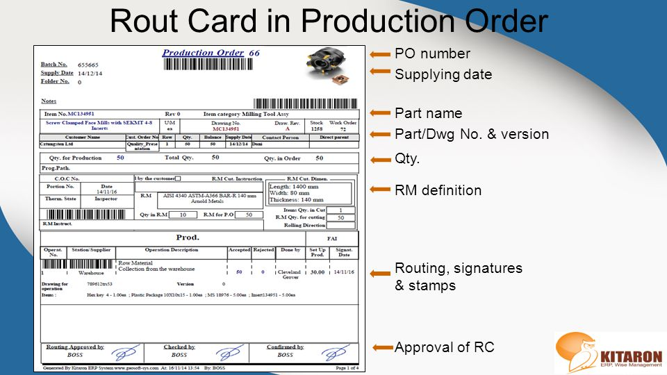 Rout Card in Production Order Approval of RC PO number Supplying date Part name RM definition Routing, signatures & stamps Part/Dwg No.