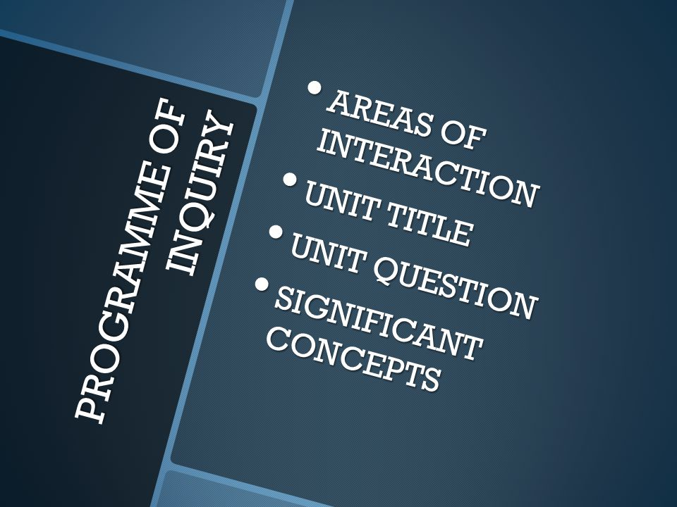 PROGRAMME OF INQUIRY AREAS OF INTERACTION AREAS OF INTERACTION UNIT TITLE UNIT TITLE UNIT QUESTION UNIT QUESTION SIGNIFICANT CONCEPTS SIGNIFICANT CONCEPTS