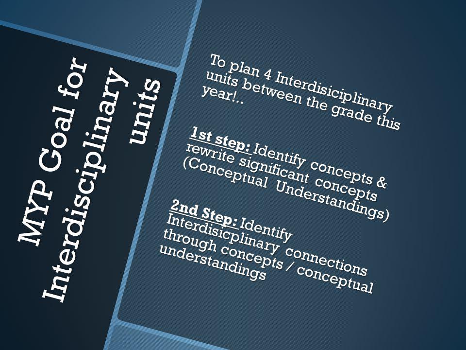 MYP Goal for Interdisciplinary units To plan 4 Interdisiciplinary units between the grade this year!..