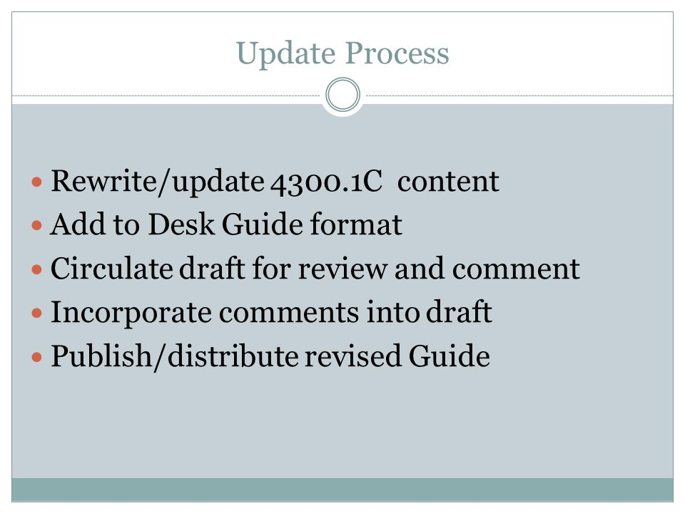 Update Process Rewrite/update 4300.1C content Add to Desk Guide format Circulate draft for review and comment Incorporate comments into draft Publish/distribute revised Guide