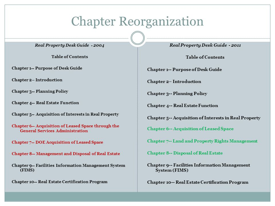 Chapter Reorganization Real Property Desk Guide - 2004 Table of Contents Chapter 1-- Purpose of Desk Guide Chapter 2– Introduction Chapter 3-- Planning Policy Chapter 4-- Real Estate Function Chapter 5-- Acquisition of Interests in Real Property Chapter 6-- Acquisition of Leased Space through the General Services Administration Chapter 7-- DOE Acquisition of Leased Space Chapter 8-- Management and Disposal of Real Estate Chapter 9-- Facilities Information Management System (FIMS) Chapter 10-- Real Estate Certification Program Real Property Desk Guide - 2011 Table of Contents Chapter 1-- Purpose of Desk Guide Chapter 2– Introduction Chapter 3-- Planning Policy Chapter 4-- Real Estate Function Chapter 5-- Acquisition of Interests in Real Property Chapter 6-- Acquisition of Leased Space Chapter 7-- Land and Property Rights Management Chapter 8-- Disposal of Real Estate Chapter 9-- Facilities Information Management System (FIMS) Chapter 10-- Real Estate Certification Program