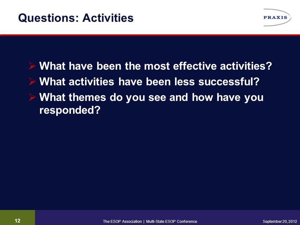 Questions: Activities  What have been the most effective activities.