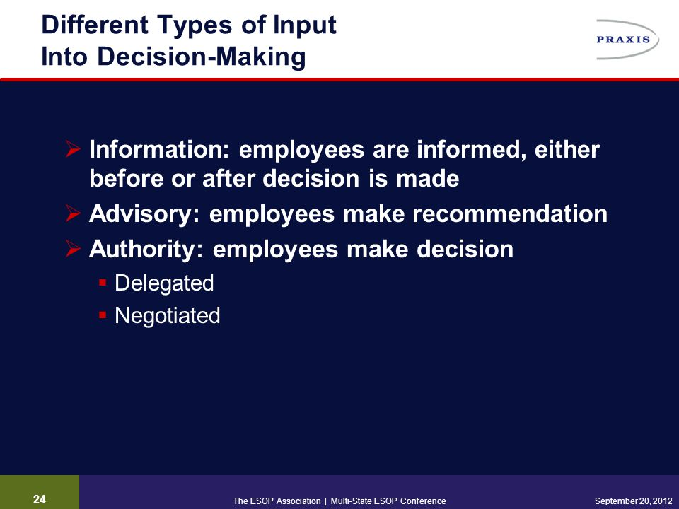 24 September 20, 2012 Different Types of Input Into Decision-Making  Information: employees are informed, either before or after decision is made  Advisory: employees make recommendation  Authority: employees make decision  Delegated  Negotiated The ESOP Association | Multi-State ESOP Conference