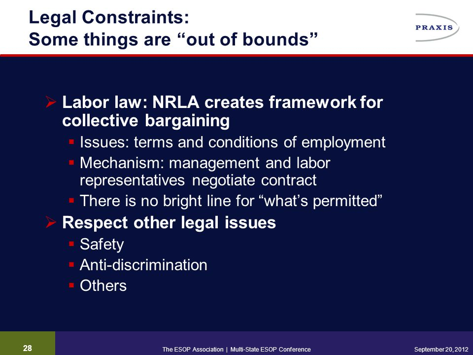 28 September 20, 2012 Legal Constraints: Some things are out of bounds  Labor law: NRLA creates framework for collective bargaining  Issues: terms and conditions of employment  Mechanism: management and labor representatives negotiate contract  There is no bright line for what's permitted  Respect other legal issues  Safety  Anti-discrimination  Others The ESOP Association | Multi-State ESOP Conference
