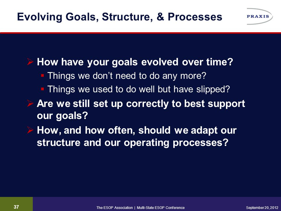 37 September 20, 2012 Evolving Goals, Structure, & Processes  How have your goals evolved over time.
