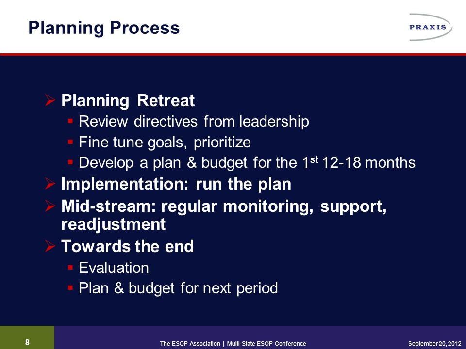 8 September 20, 2012 Planning Process  Planning Retreat  Review directives from leadership  Fine tune goals, prioritize  Develop a plan & budget for the 1 st 12-18 months  Implementation: run the plan  Mid-stream: regular monitoring, support, readjustment  Towards the end  Evaluation  Plan & budget for next period The ESOP Association | Multi-State ESOP Conference