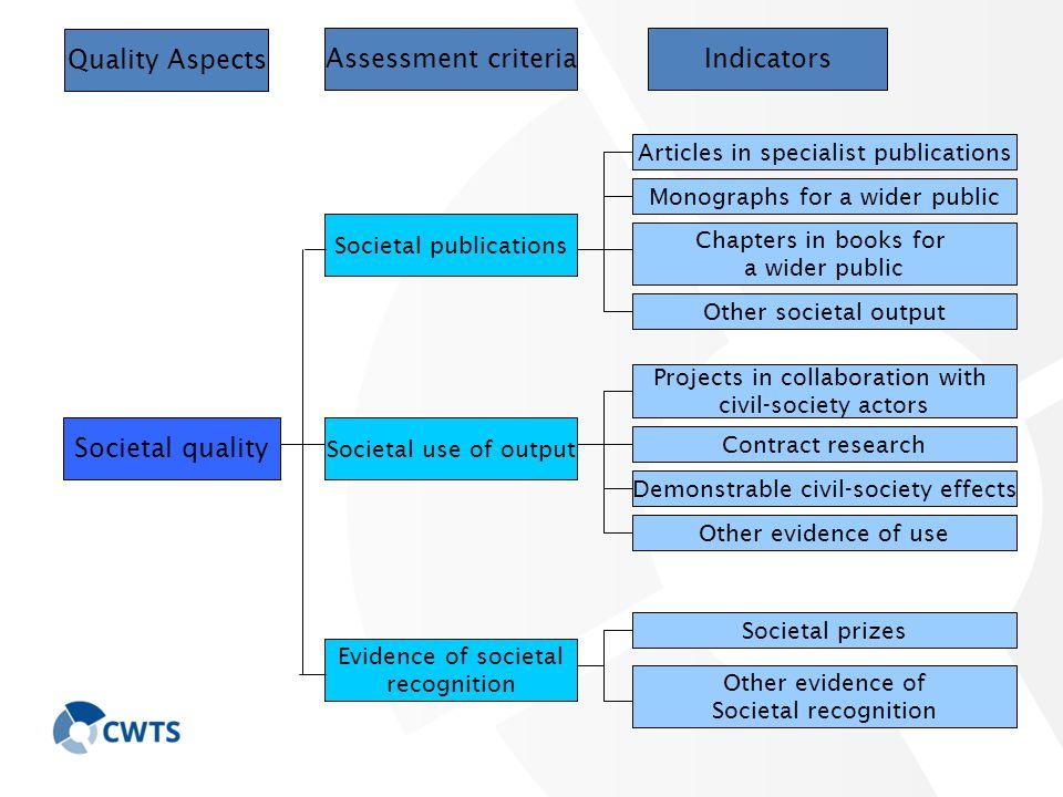 A case study in a Dutch University 8