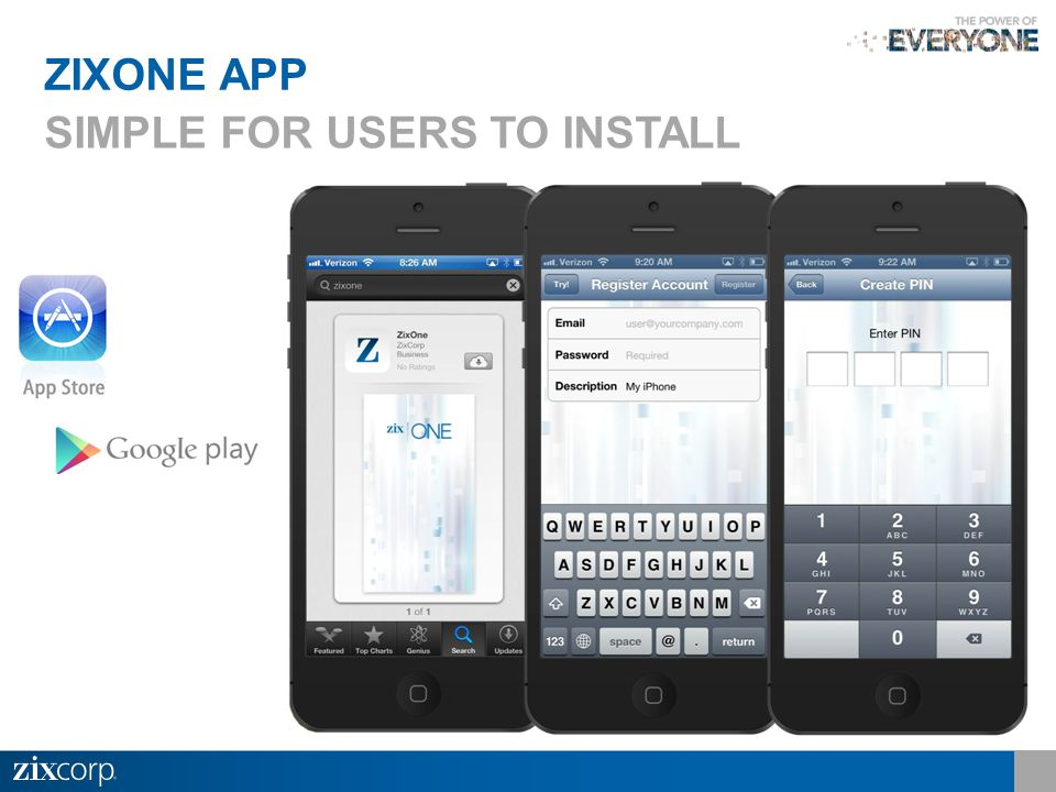 ZIXONE APP SIMPLE FOR USERS TO INSTALL