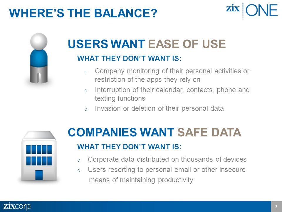3 WHAT THEY DON'T WANT IS:  Company monitoring of their personal activities or restriction of the apps they rely on  Interruption of their calendar, contacts, phone and texting functions  Invasion or deletion of their personal data USERS WANT EASE OF USE Brooklyn gives IT the security they need and Employees the freedom they demand.