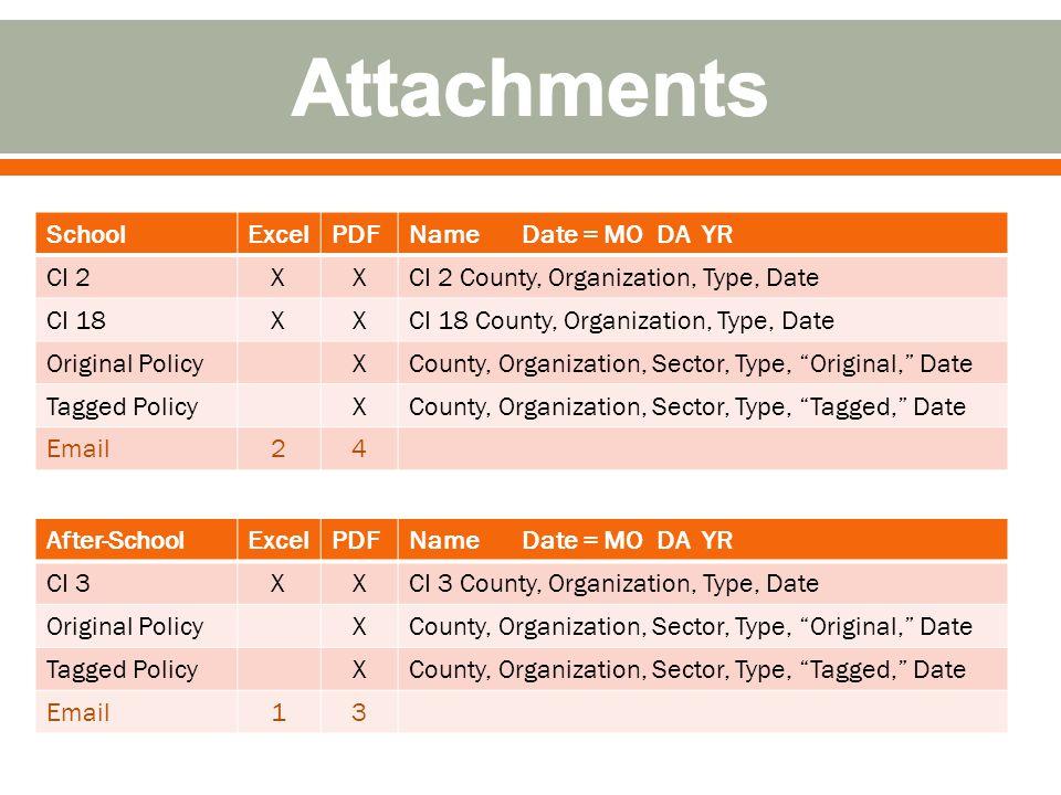 SchoolExcelPDFName Date = MO DA YR CI 2XXCI 2 County, Organization, Type, Date CI 18XXCI 18 County, Organization, Type, Date Original PolicyXCounty, Organization, Sector, Type, Original, Date Tagged PolicyXCounty, Organization, Sector, Type, Tagged, Date Email24 After-SchoolExcelPDFName Date = MO DA YR CI 3XXCI 3 County, Organization, Type, Date Original PolicyXCounty, Organization, Sector, Type, Original, Date Tagged PolicyXCounty, Organization, Sector, Type, Tagged, Date Email13