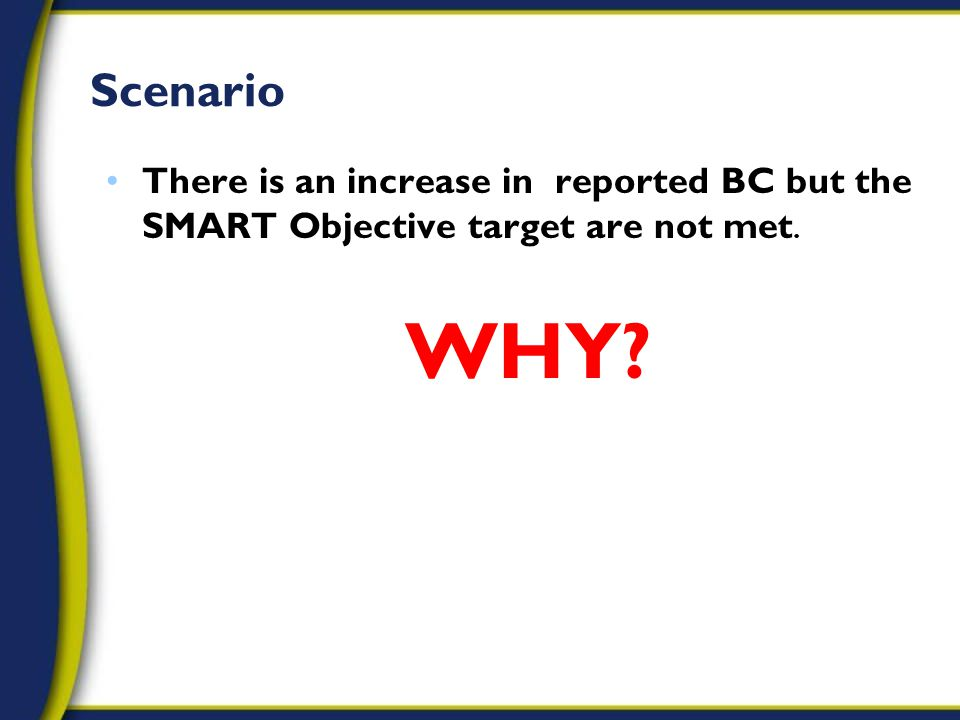 Scenario There is an increase in reported BC but the SMART Objective target are not met. WHY?