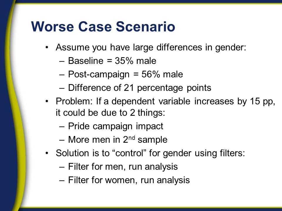 Worse Case Scenario Assume you have large differences in gender: –Baseline = 35% male –Post-campaign = 56% male –Difference of 21 percentage points Problem: If a dependent variable increases by 15 pp, it could be due to 2 things: –Pride campaign impact –More men in 2 nd sample Solution is to control for gender using filters: –Filter for men, run analysis –Filter for women, run analysis