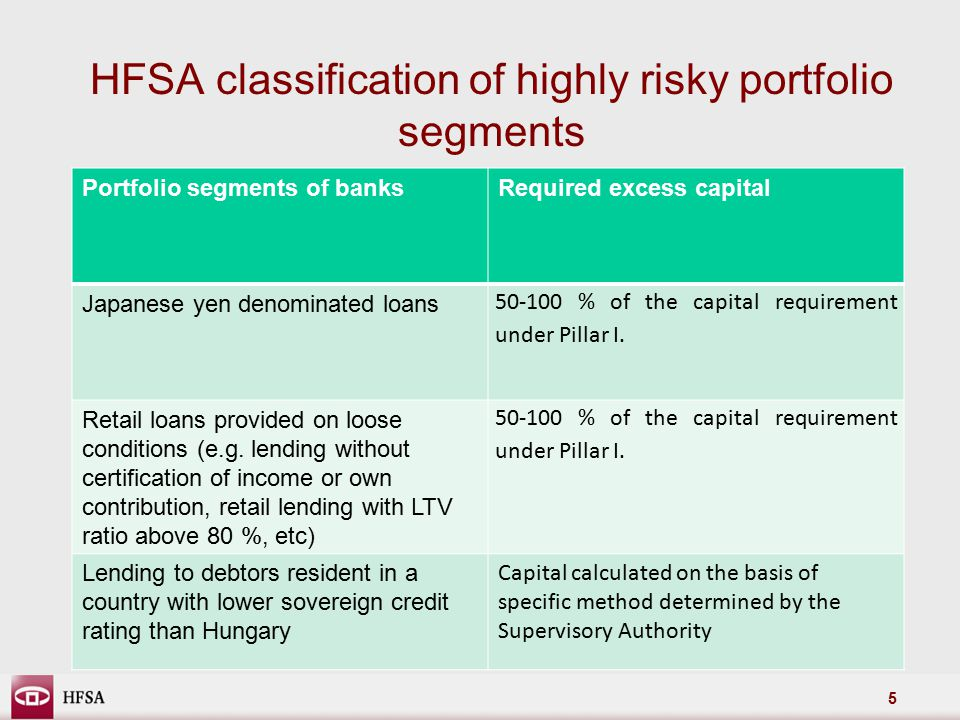 6 HFSA actions after the Lehman shock Case of property investment funds – suspension and change repurchase rules from T+3 to T+90 days Daily liquidity reporting requirement, daily supervisory evaluation of the liquidity and general situation of largest banks (two ad-hoc working group) Asking commitment declaration from the parent banks of largest Hungarian subsidiary bank Supervisory VaR model for FX risk calculation under the SREP risky portfolio Annex