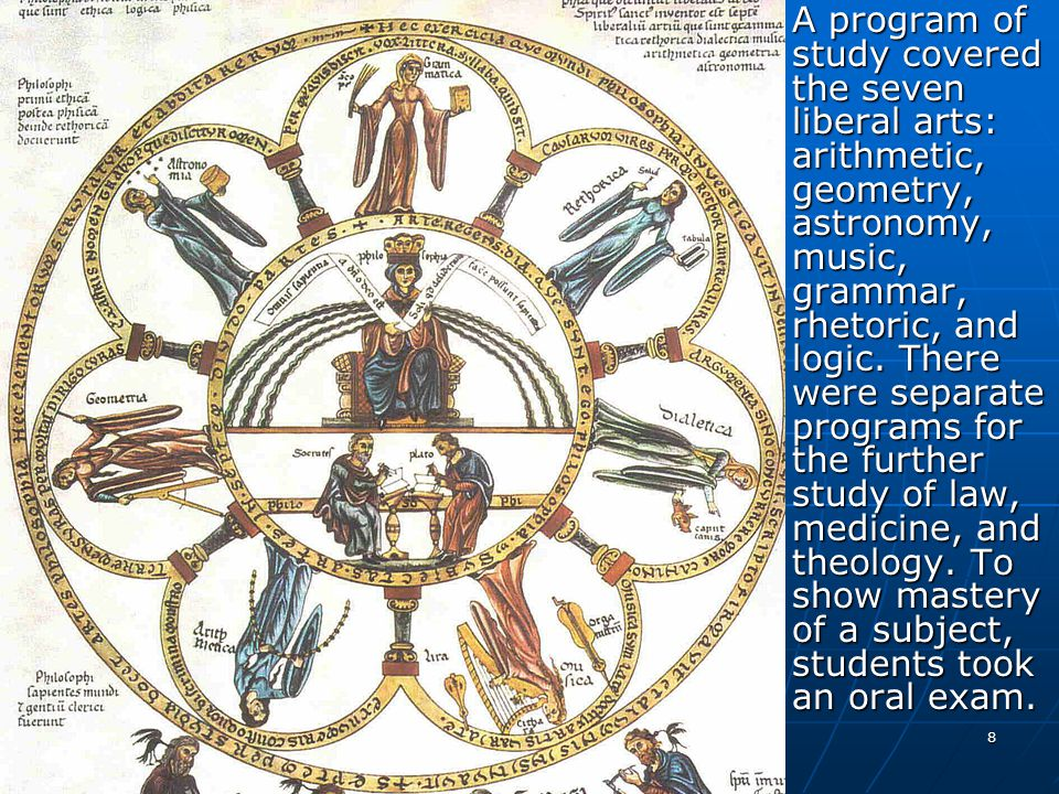 A program of study covered the seven liberal arts: arithmetic, geometry, astronomy, music, grammar, rhetoric, and logic.