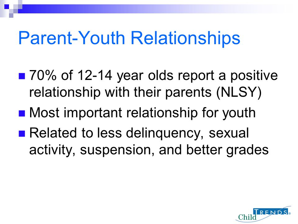 Parent-Youth Relationships 70% of 12-14 year olds report a positive relationship with their parents (NLSY) Most important relationship for youth Relat