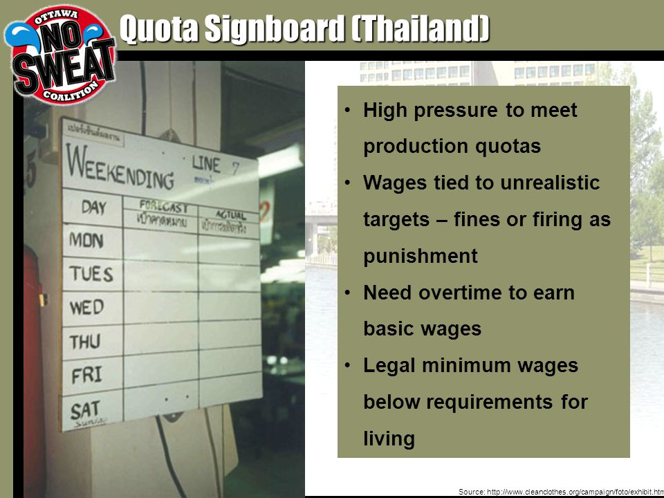 Quota Signboard (Thailand) Source: http://www.cleanclothes.org/campaign/foto/exhibit.htm High pressure to meet production quotas Wages tied to unrealistic targets – fines or firing as punishment Need overtime to earn basic wages Legal minimum wages below requirements for living