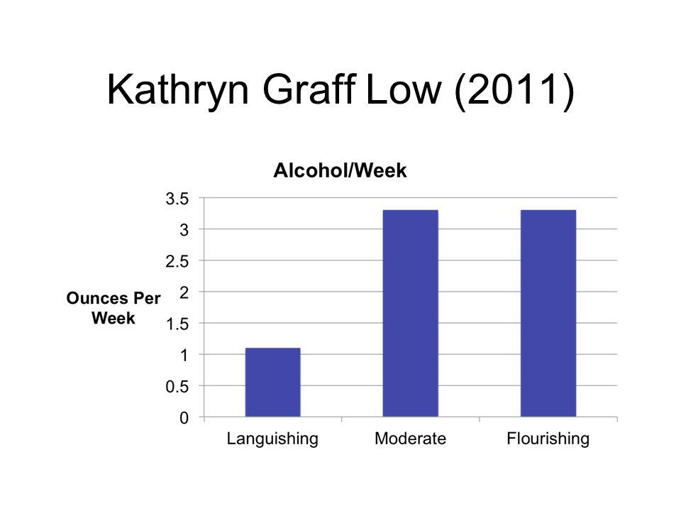 Kathryn Graff Low (2011)