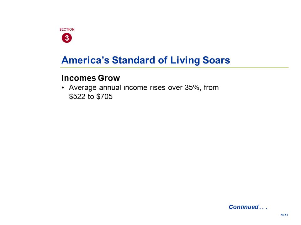 NEXT 3 SECTION Incomes Grow Average annual income rises over 35%, from $522 to $705 America's Standard of Living Soars Continued...