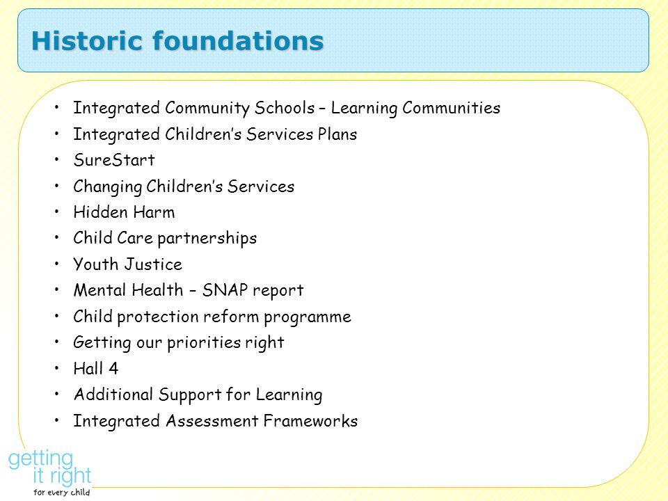 Historic foundations Integrated Community Schools – Learning Communities Integrated Children's Services Plans SureStart Changing Children's Services H