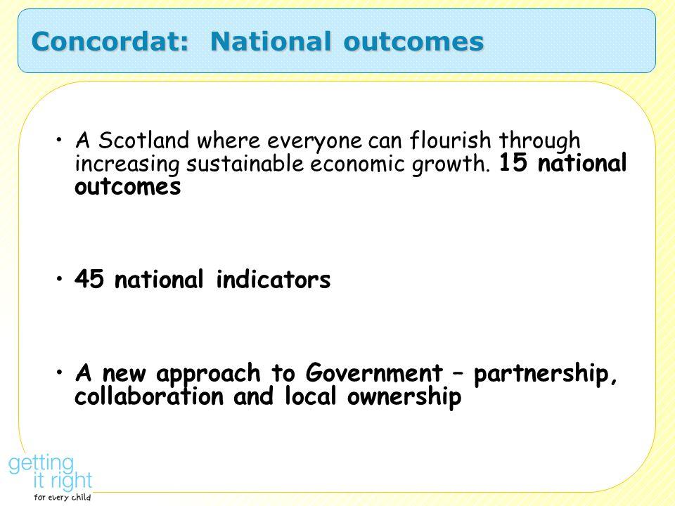 Concordat: National outcomes A Scotland where everyone can flourish through increasing sustainable economic growth. 15 national outcomes 45 national i