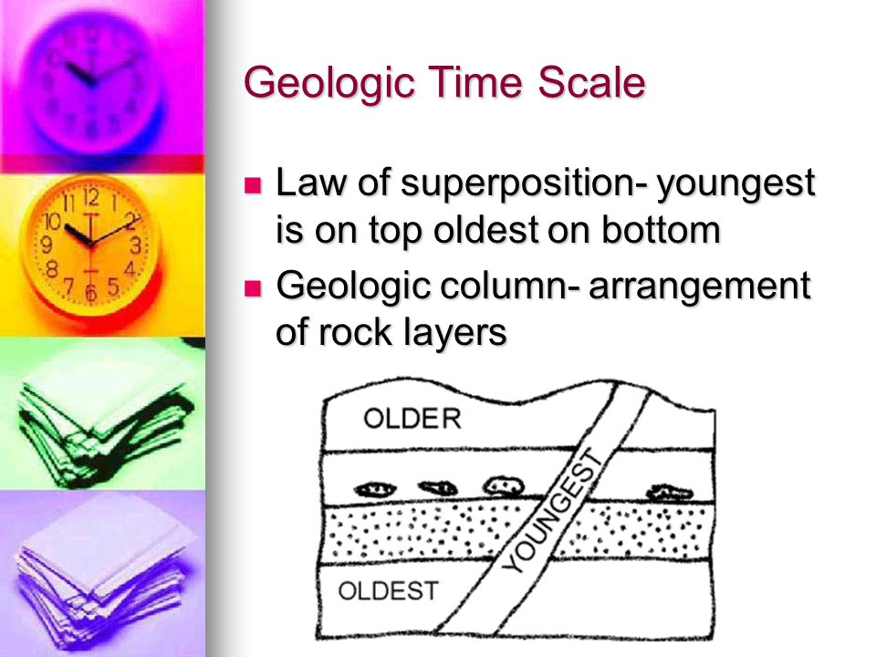 Geologic Time Scale Law of superposition- youngest is on top oldest on bottom Law of superposition- youngest is on top oldest on bottom Geologic column- arrangement of rock layers Geologic column- arrangement of rock layers