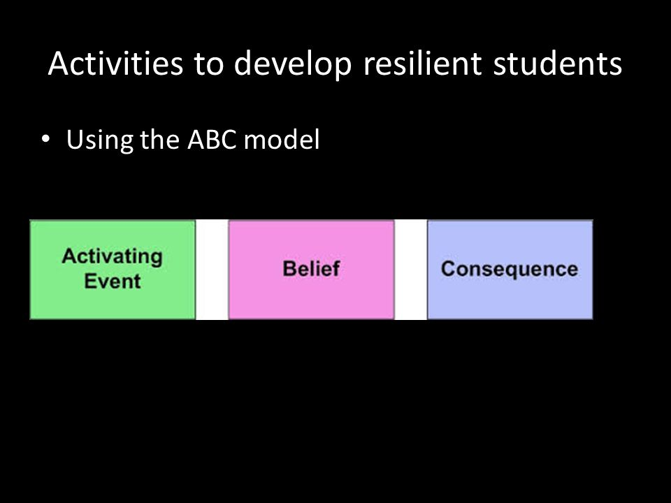 Activities to develop resilient students Using the ABC model