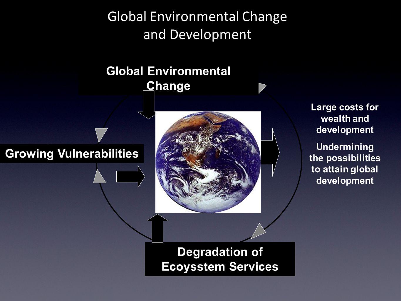 Social-Ecological Paradigm Shift