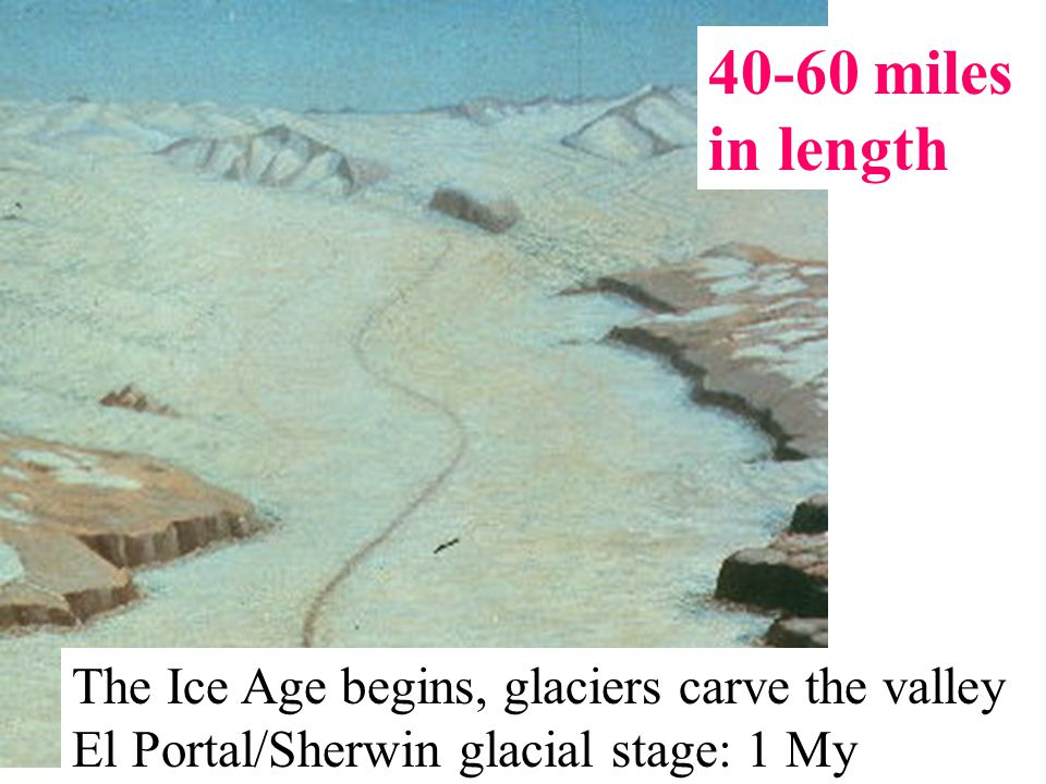 Major Glaciation Probably lasted about 300,000 years Glaciers filled the V-shaped Yosemite Valley, widening, deepening and carving it into a U shape, forming hanging valleys from which waterfalls now cascade.