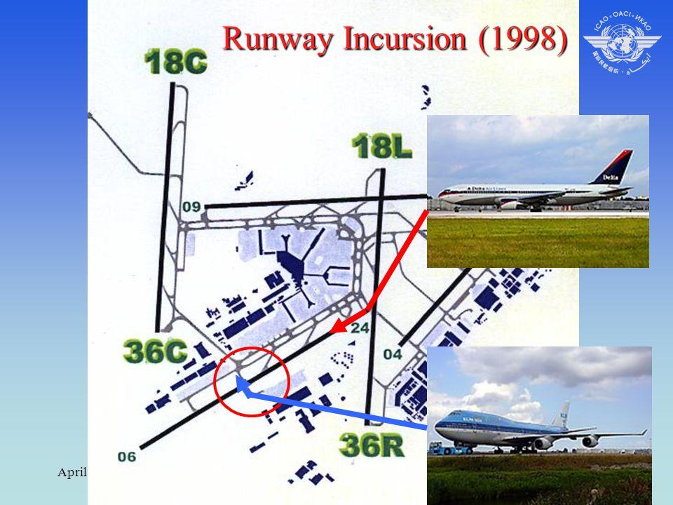 April 2006ICAO Seminar Baku Runway Incursion (1998)