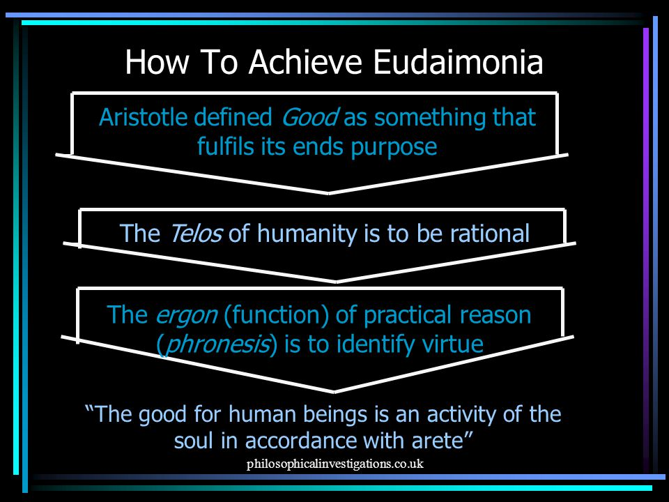 philosophicalinvestigations.co.uk How To Achieve Eudaimonia Aristotle defined Good as something that fulfils its ends purpose The Telos of humanity is to be rational The ergon (function) of practical reason (phronesis) is to identify virtue The good for human beings is an activity of the soul in accordance with arete