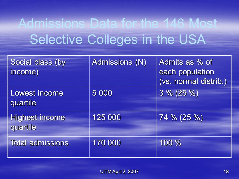 UiTM April 2, 200718 Admissions Data for the 146 Most Selective Colleges in the USA Social class (by income) Admissions (N) Admits as % of each population (vs.