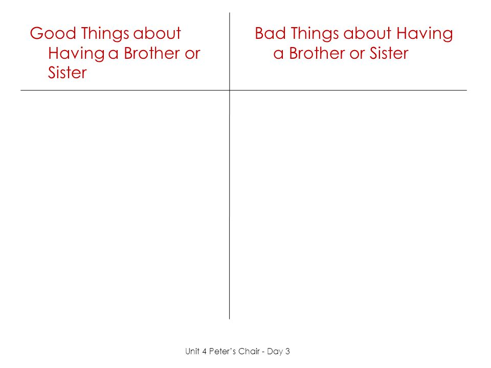 Good Things about Having a Brother or Sister Bad Things about Having a Brother or Sister Unit 4 Peter's Chair - Day 3