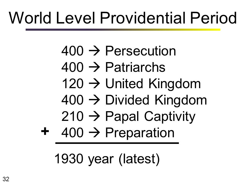 World Level Providential Period 400  Persecution 400  Patriarchs 120  United Kingdom 400  Divided Kingdom 210  Papal Captivity 400  Preparation 1930 year (latest) + 32