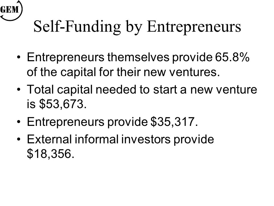 Self-Funding by Entrepreneurs Entrepreneurs themselves provide 65.8% of the capital for their new ventures. Total capital needed to start a new ventur