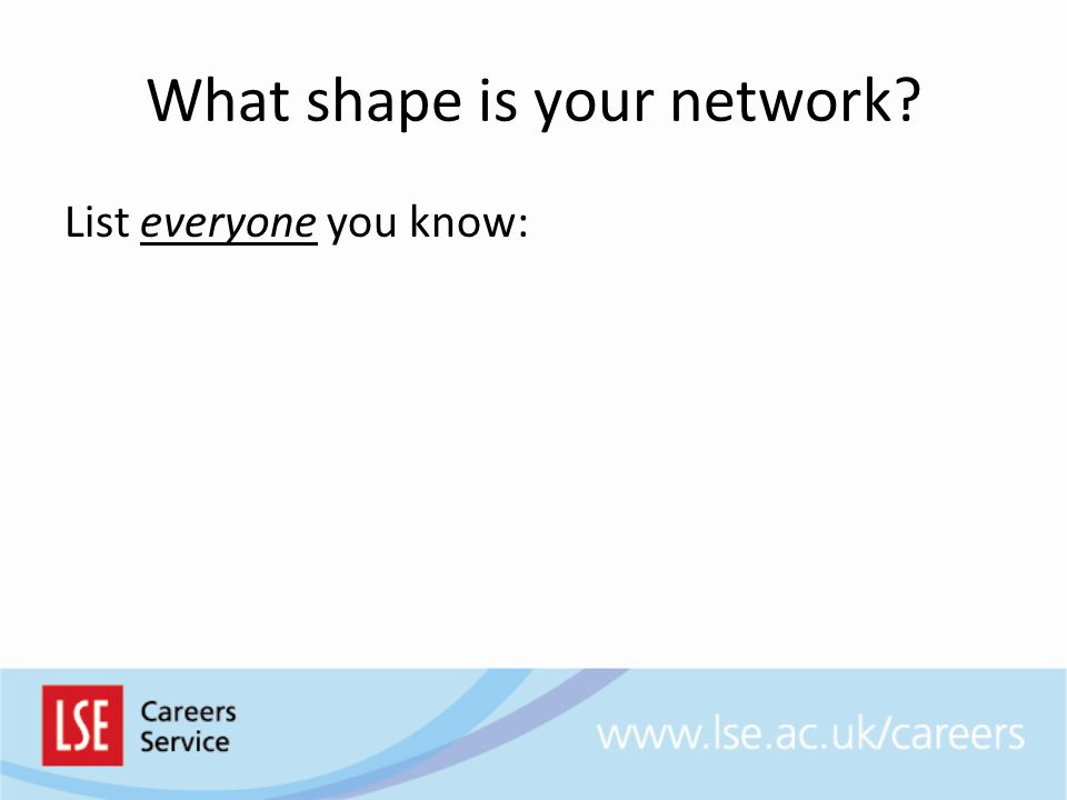 What shape is your network List everyone you know: