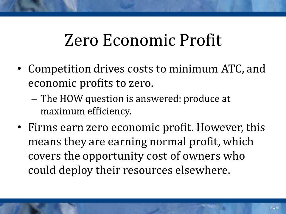 23-20 Zero Economic Profit Competition drives costs to minimum ATC, and economic profits to zero.