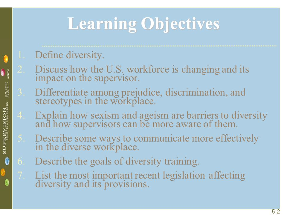 5-2 Learning Objectives 1.Define diversity. 2.Discuss how the U.S. workforce is changing and its impact on the supervisor. 3.Differentiate among preju