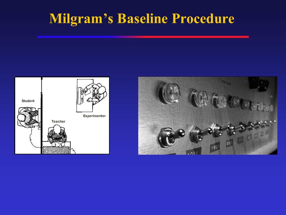 Milgram's Baseline Procedure