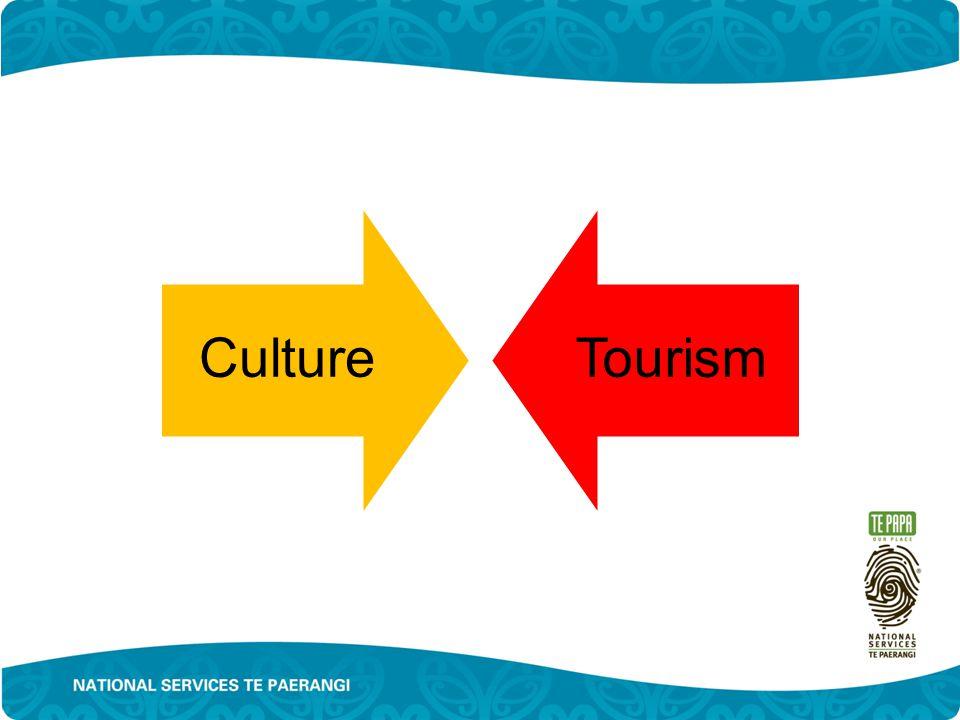 CultureTourism