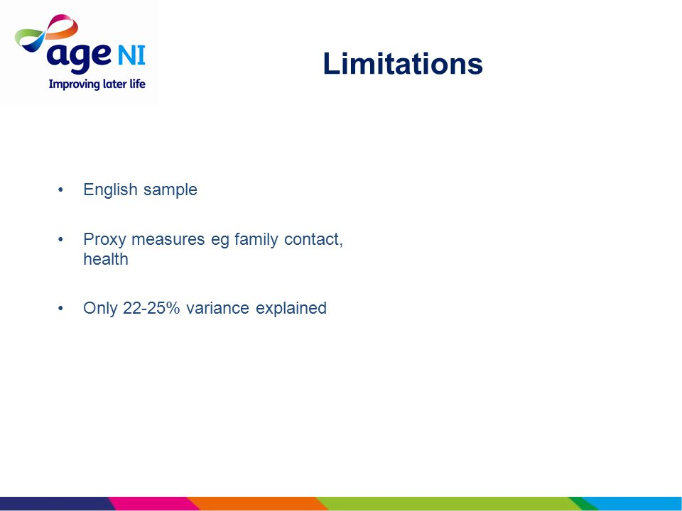 Limitations English sample Proxy measures eg family contact, health Only 22-25% variance explained