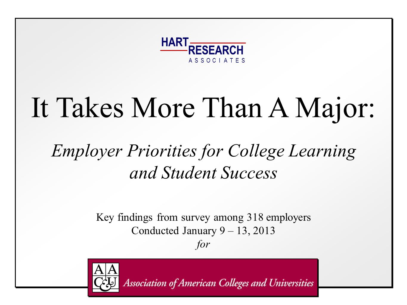 HART RESEARCH ASSOTESCIA It Takes More Than A Major: Employer Priorities for College Learning and Student Success Key findings from survey among 318 employers Conducted January 9 – 13, 2013 for