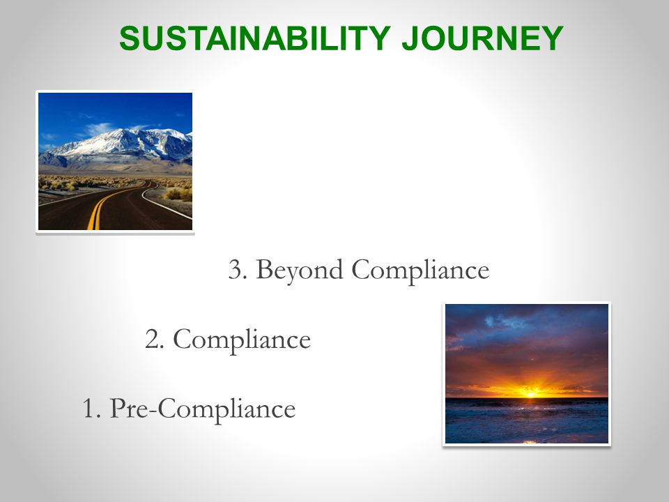 1. Pre-Compliance 2. Compliance SUSTAINABILITY JOURNEY 3. Beyond Compliance