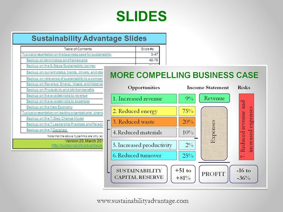 www.sustainabilityadvantage.com SLIDES