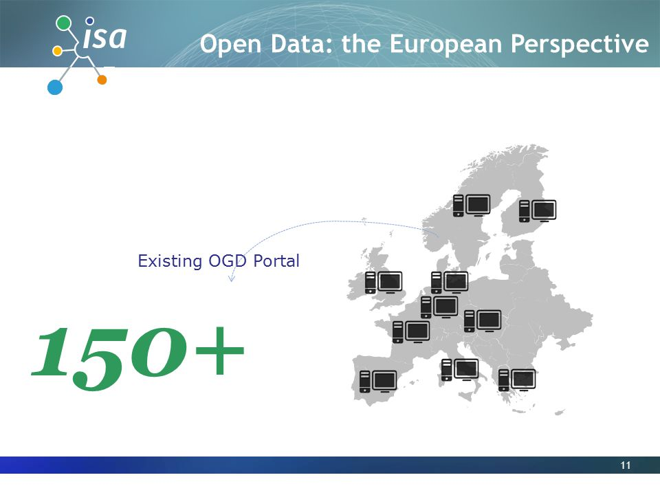 11 150+ Existing OGD Portal Open Data: the European Perspective