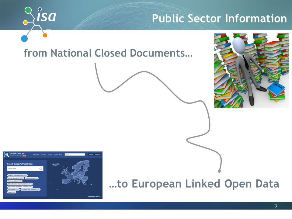 3 Public Sector Information from National Closed Documents… …to European Linked Open Data